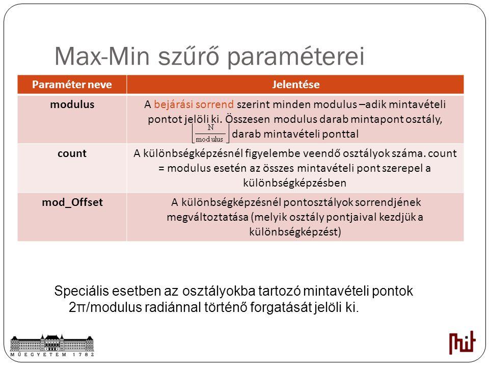 Max-Min szűrő paraméterei