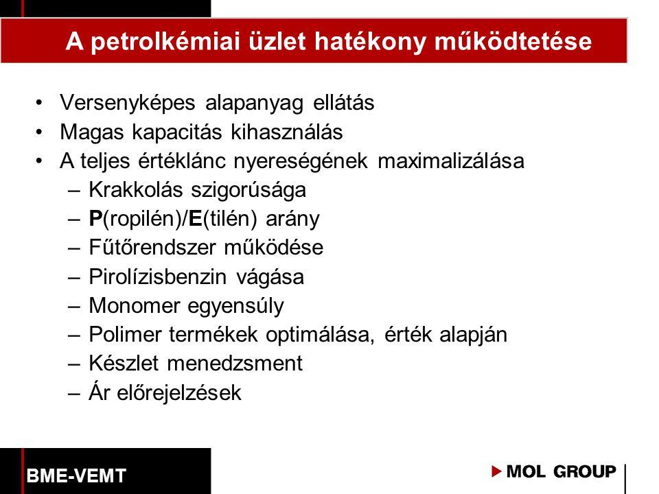 A petrolkémiai üzlet hatékony működtetése