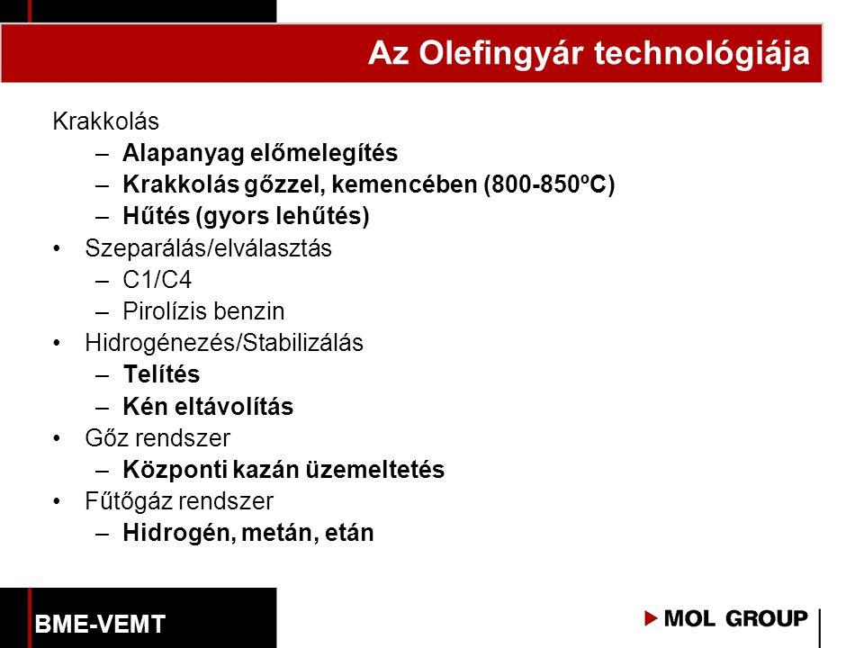 Az Olefingyár technológiája