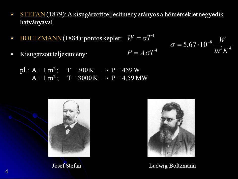 BOLTZMANN (1884): pontos képlet: Kisugárzott teljesítmény: