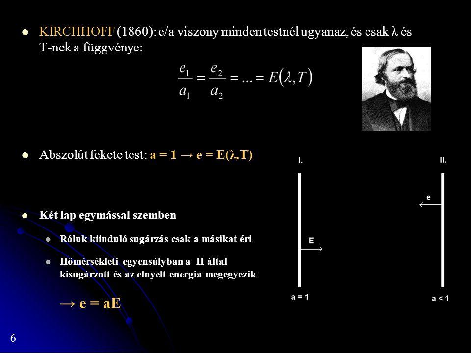 KIRCHHOFF (1860): e/a viszony minden testnél ugyanaz, és csak λ és T-nek a függvénye: