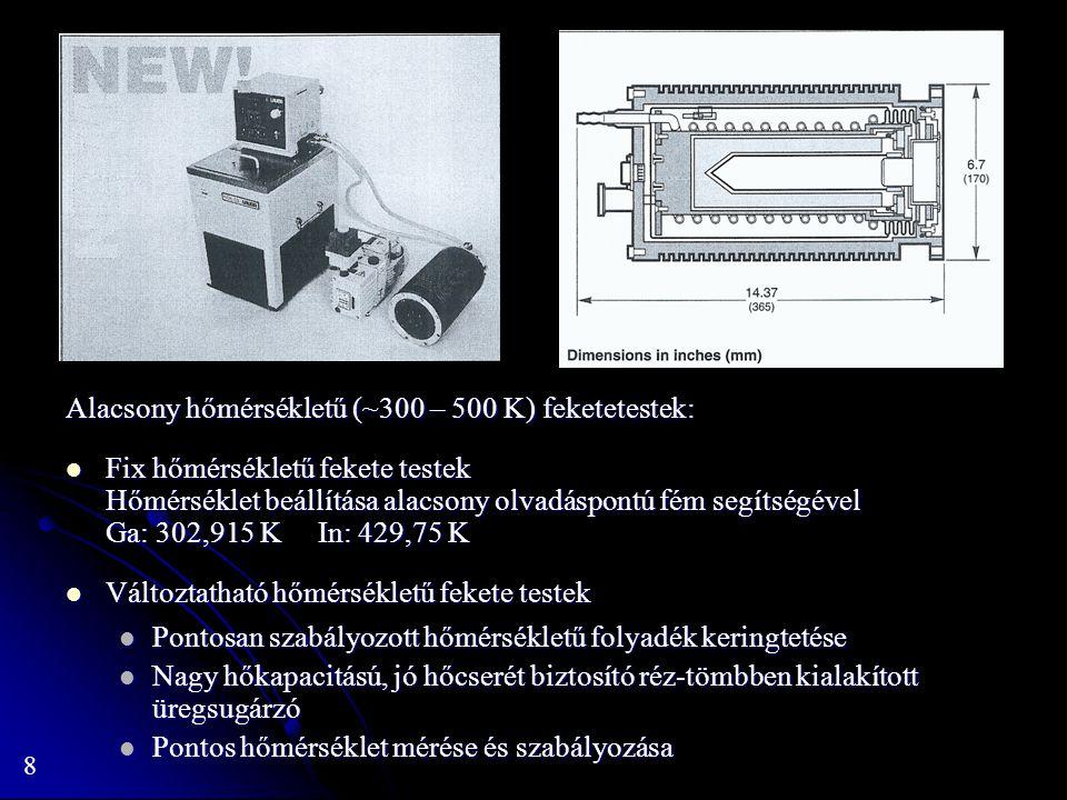Alacsony hőmérsékletű (~300 – 500 K) feketetestek:
