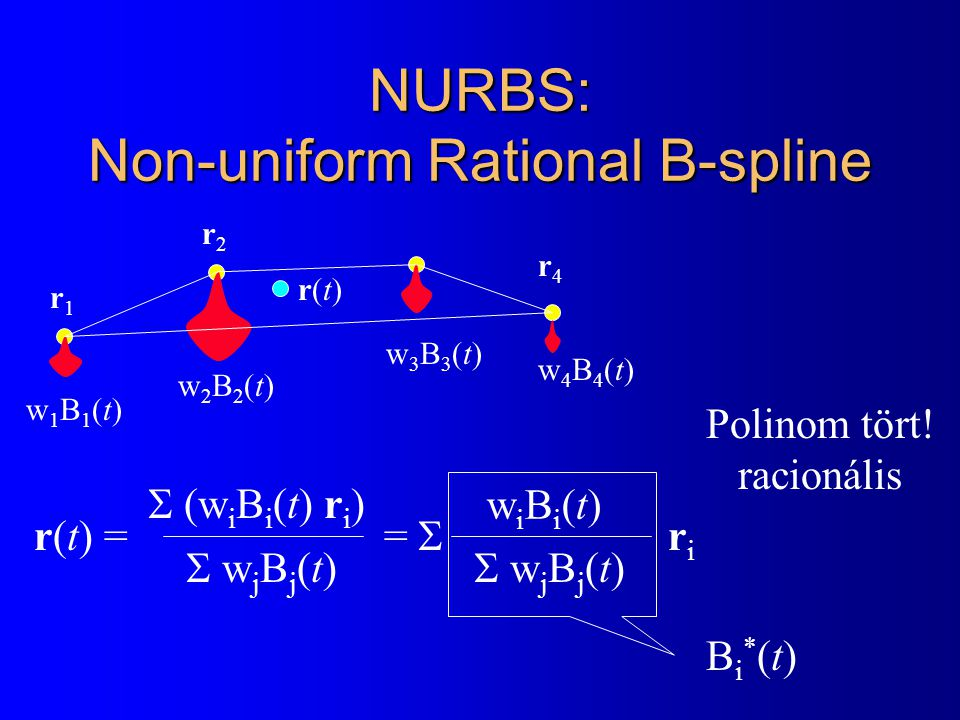 NURBS: Non-uniform Rational B-spline