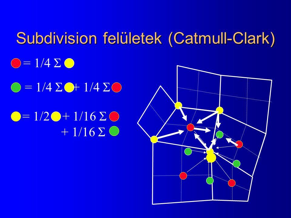 Subdivision felületek (Catmull-Clark)