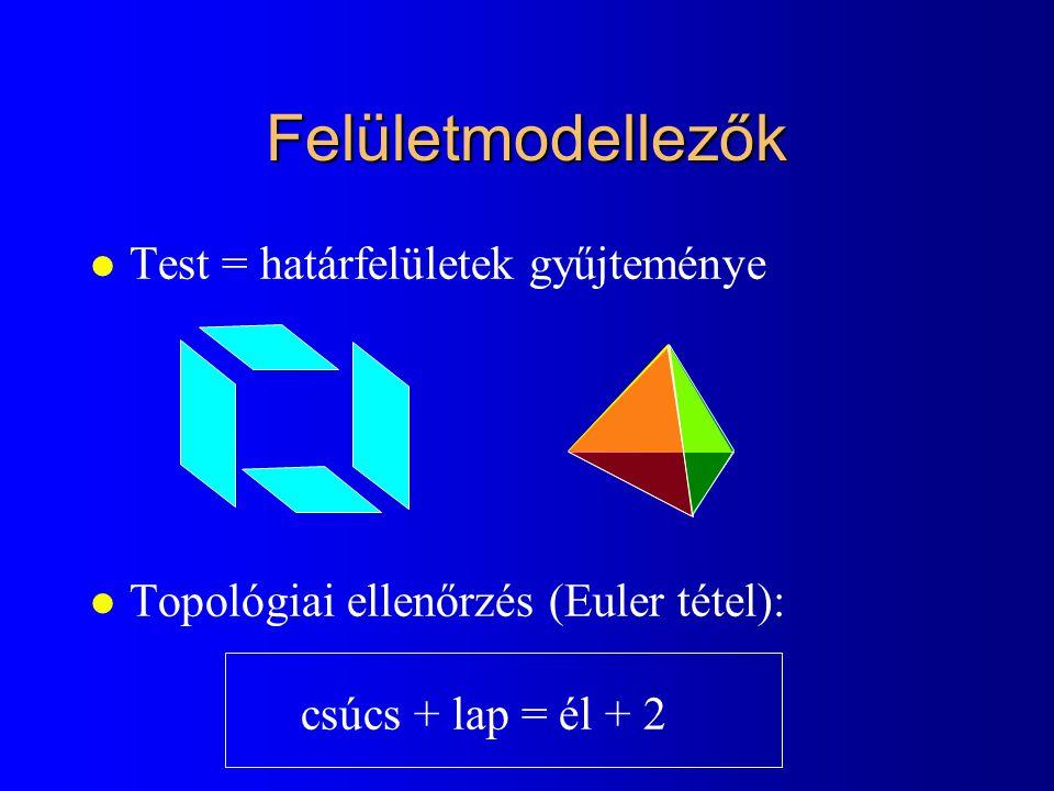 Felületmodellezők Test = határfelületek gyűjteménye