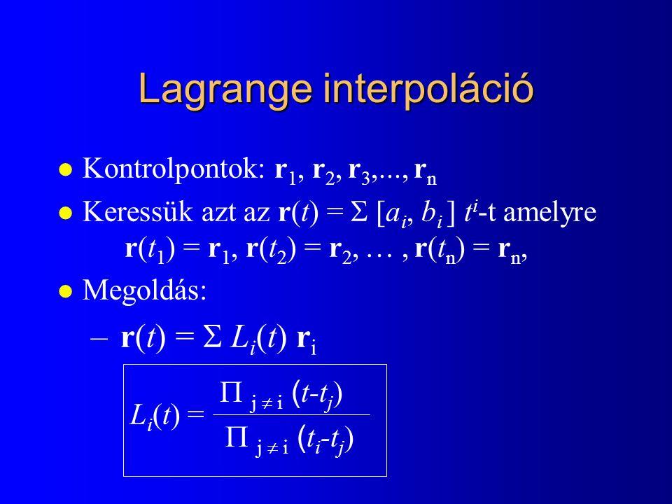 Lagrange interpoláció