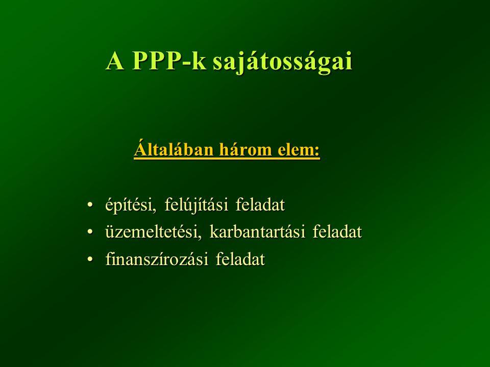 A PPP-k sajátosságai Általában három elem: építési, felújítási feladat