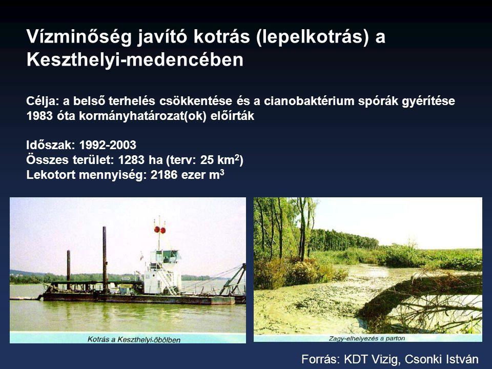 Vízminőség javító kotrás (lepelkotrás) a Keszthelyi-medencében