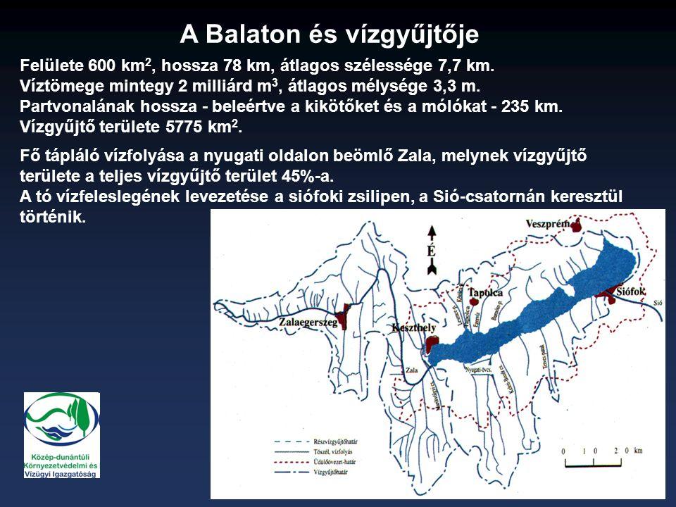 A Balaton és vízgyűjtője