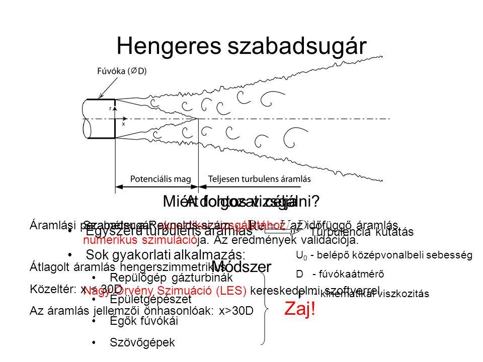 Hengeres szabadsugár Zaj! Miért fontos vizsgálni A dolgozat célja