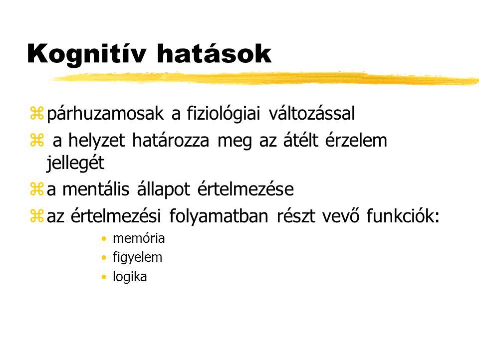 Kognitív hatások párhuzamosak a fiziológiai változással