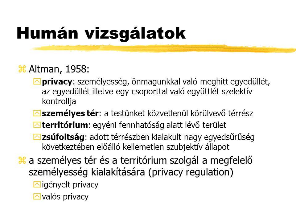 Humán vizsgálatok Altman, 1958: