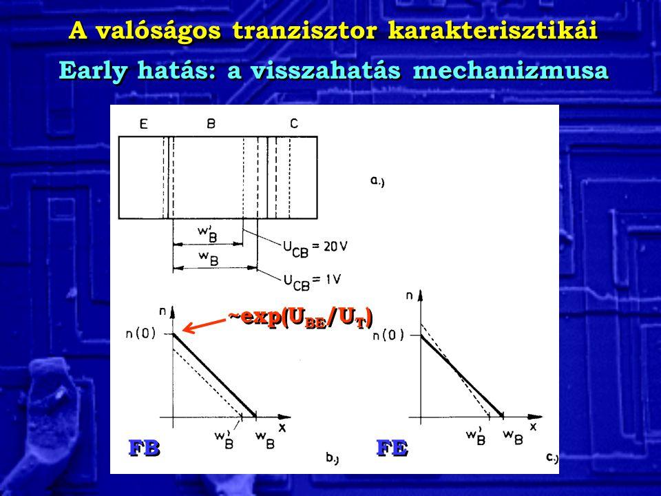 A valóságos tranzisztor karakterisztikái