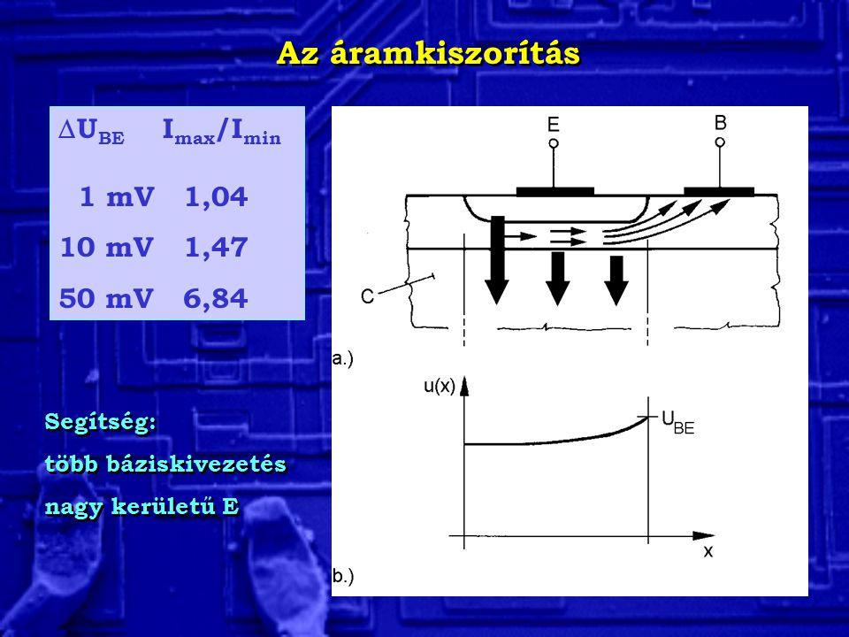 Az áramkiszorítás UBE Imax/Imin 1 mV 1,04 10 mV 1,47 50 mV 6,84