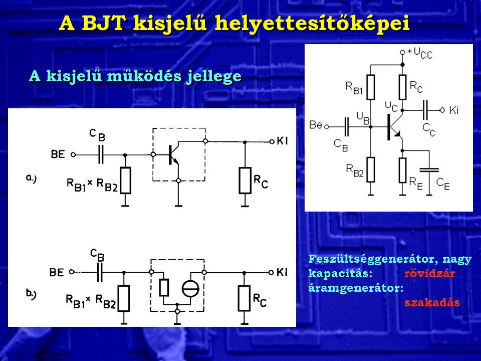 A BJT kisjelű helyettesítőképei