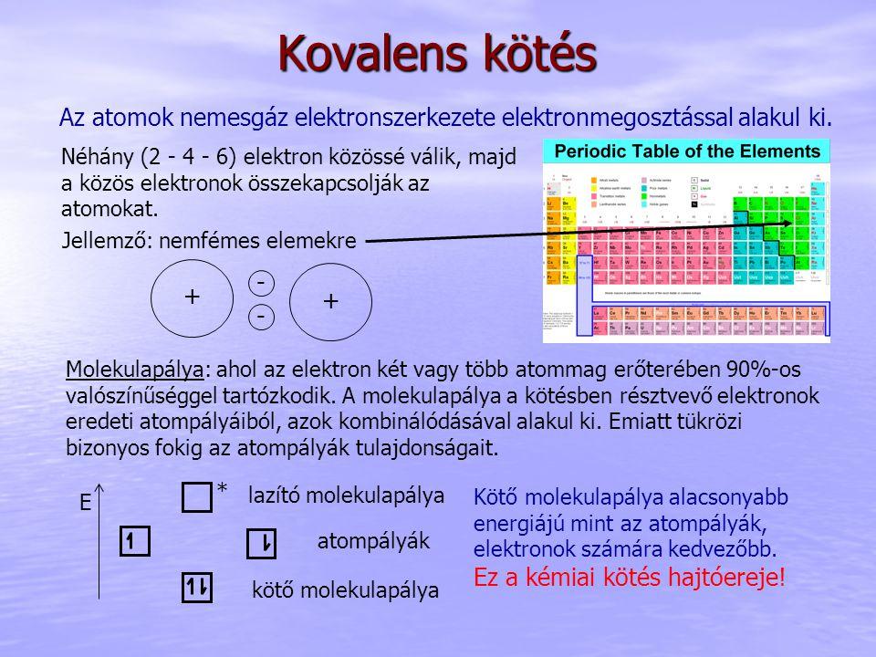 Kovalens kötés Az atomok nemesgáz elektronszerkezete elektronmegosztással alakul ki.