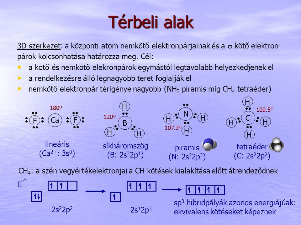 Térbeli alak 3D szerkezet: a központi atom nemkötő elektronpárjainak és a s kötő elektron- párok kölcsönhatása határozza meg. Cél: