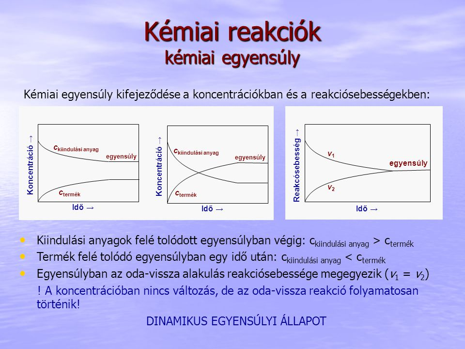 Kémiai reakciók kémiai egyensúly