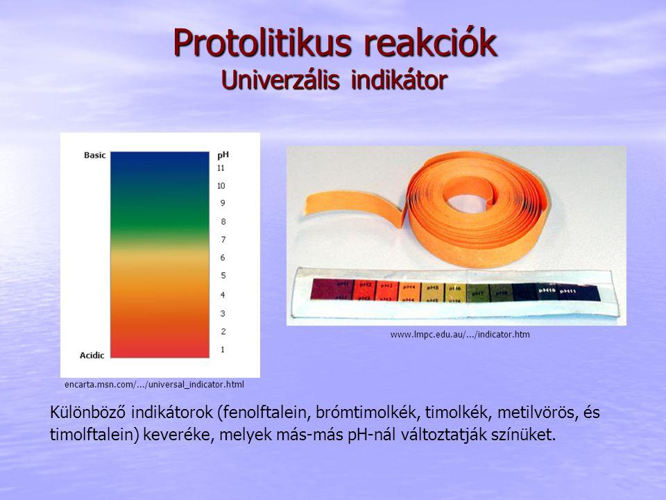 Protolitikus reakciók Univerzális indikátor