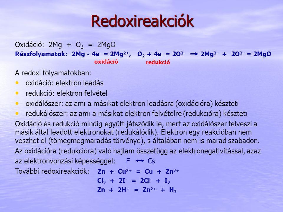Redoxireakciók Oxidáció: 2Mg + O2 = 2MgO A redoxi folyamatokban: