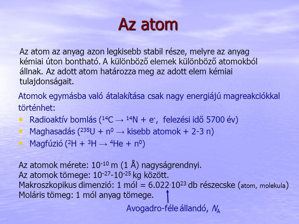 Az atom