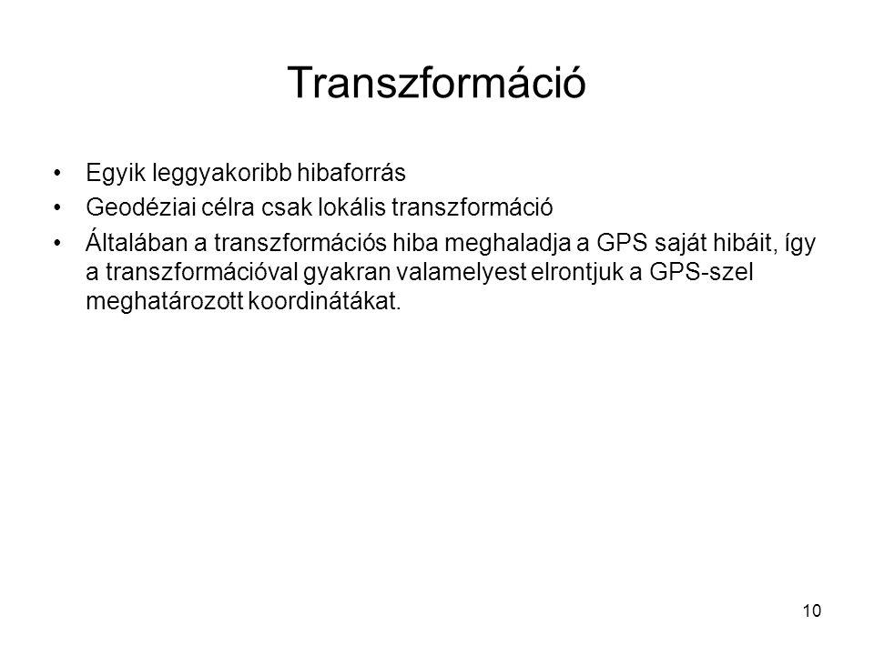 Transzformáció Egyik leggyakoribb hibaforrás