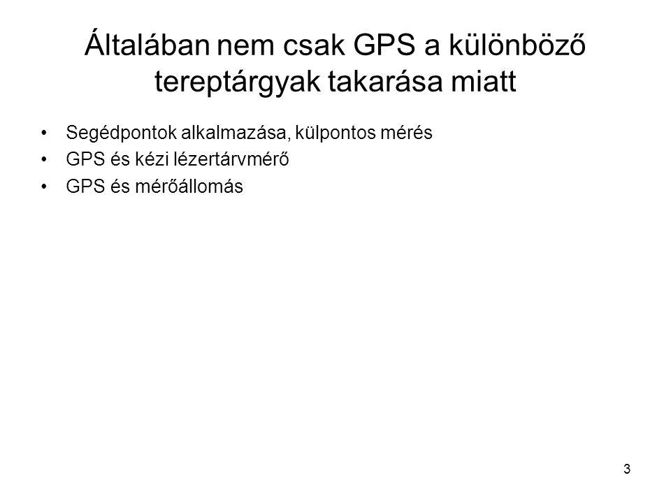 Általában nem csak GPS a különböző tereptárgyak takarása miatt