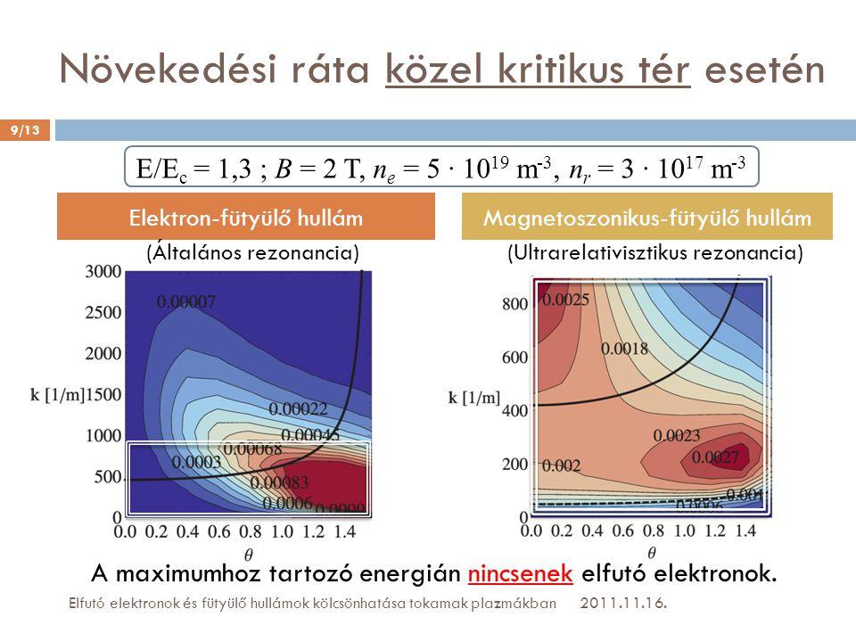 Növekedési ráta közel kritikus tér esetén