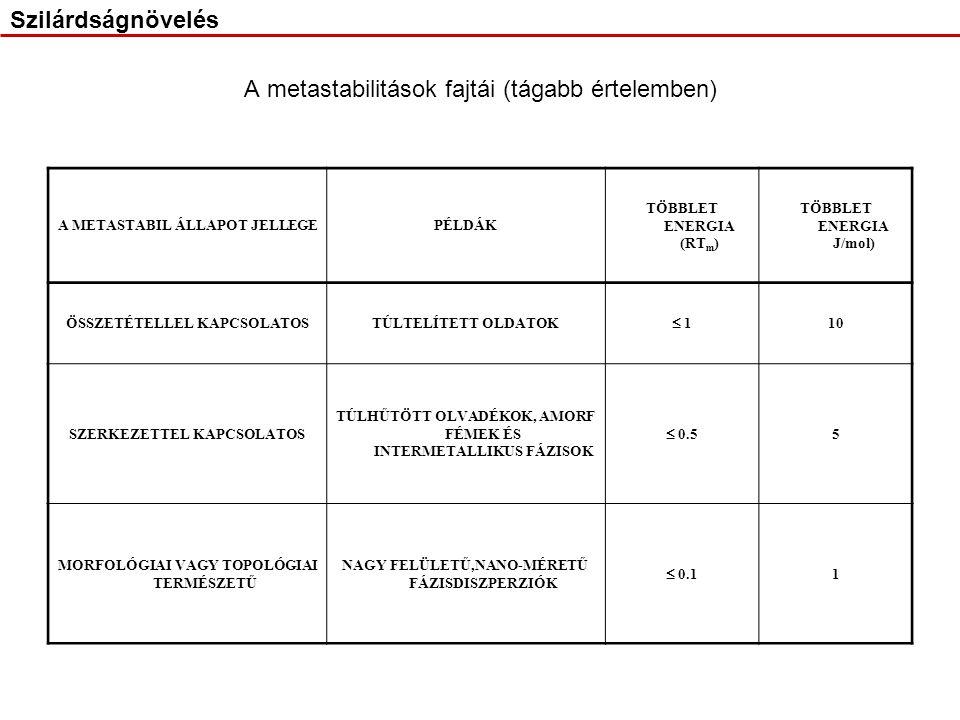 A metastabilitások fajtái (tágabb értelemben)