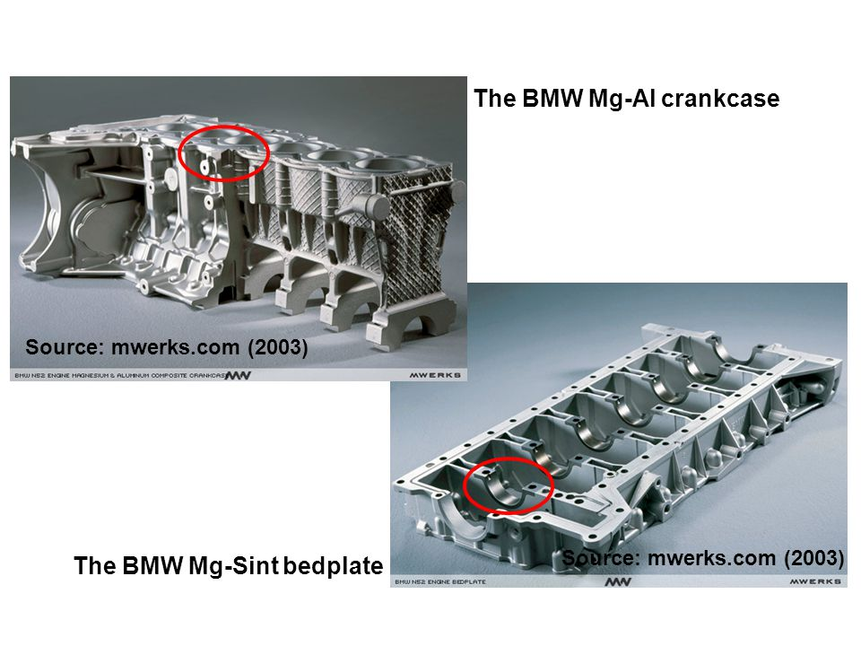 Introduction The BMW Mg-Al crankcase The BMW Mg-Sint bedplate