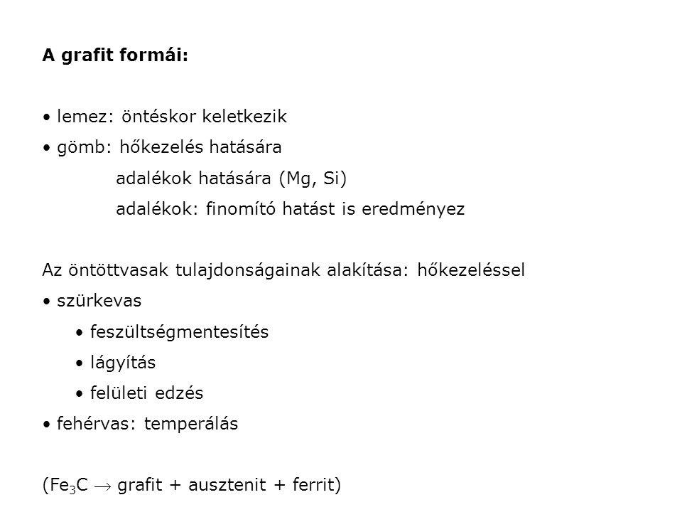 A grafit formái: lemez: öntéskor keletkezik. gömb: hőkezelés hatására. adalékok hatására (Mg, Si)
