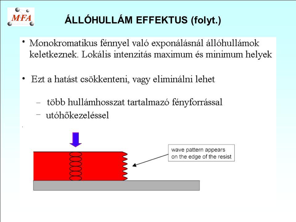 ÁLLÓHULLÁM EFFEKTUS (folyt.)