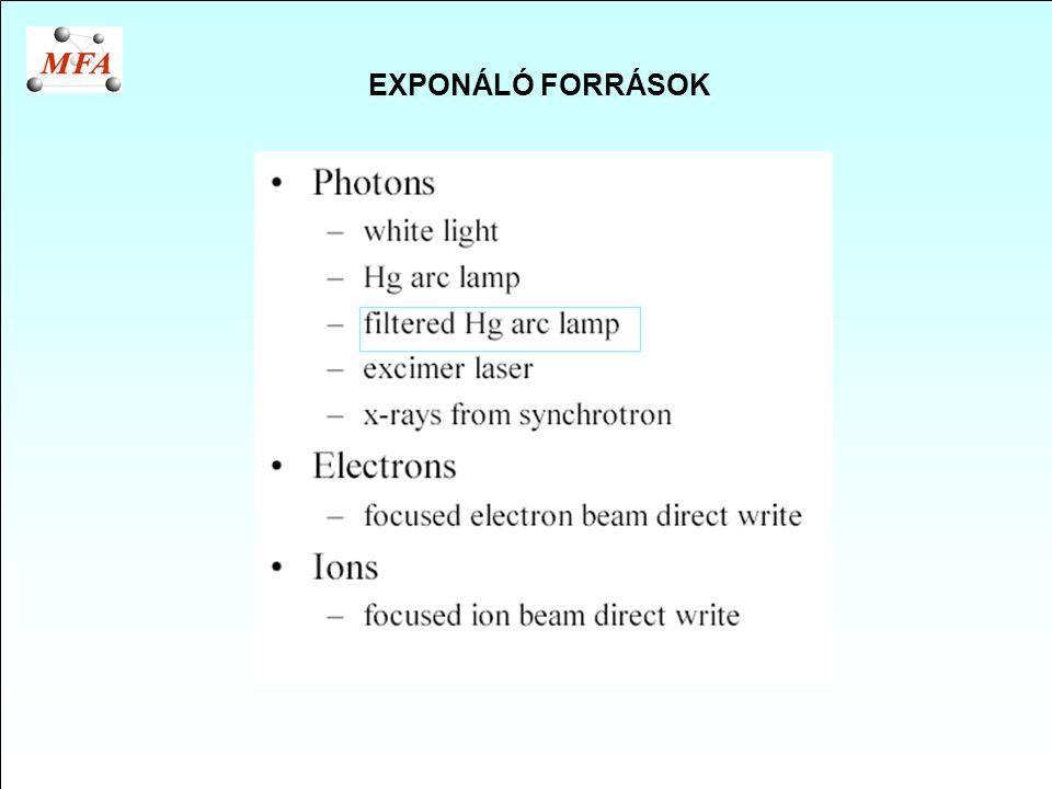 EXPONÁLÓ FORRÁSOK