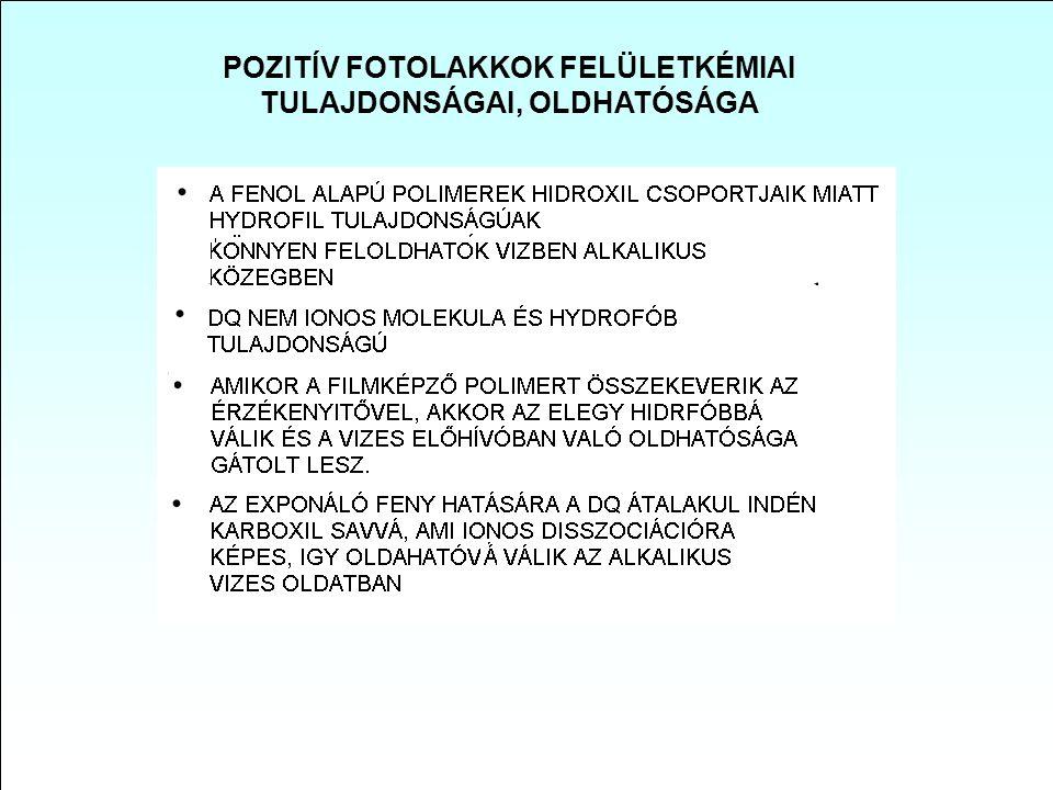 POZITÍV FOTOLAKKOK FELÜLETKÉMIAI TULAJDONSÁGAI, OLDHATÓSÁGA