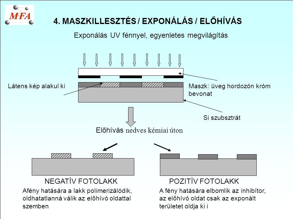 4. MASZKILLESZTÉS / EXPONÁLÁS / ELŐHÍVÁS