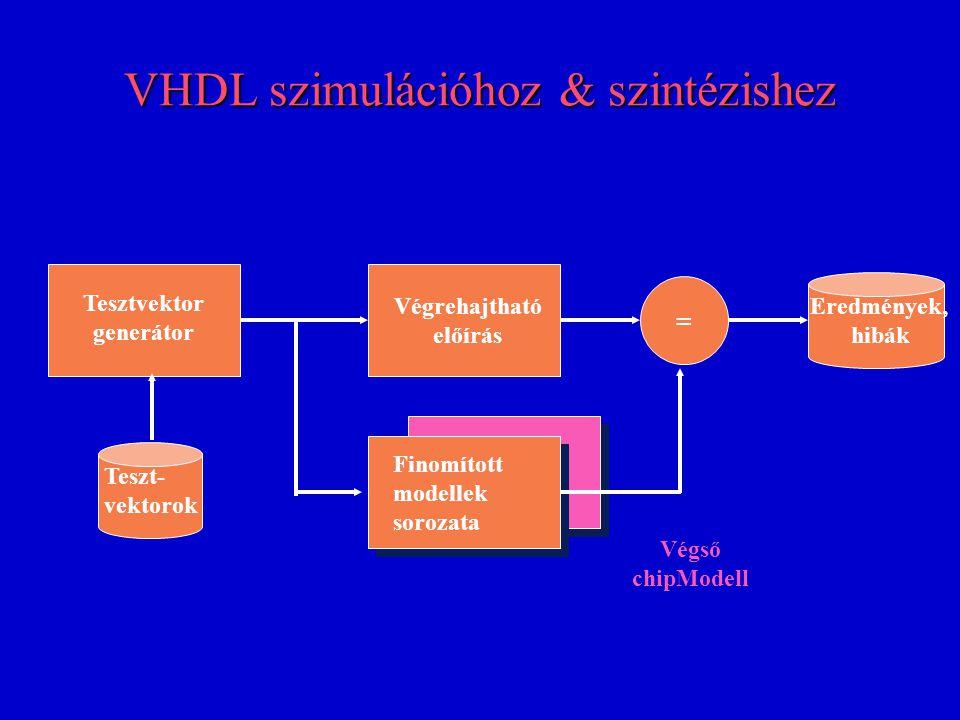VHDL szimulációhoz & szintézishez