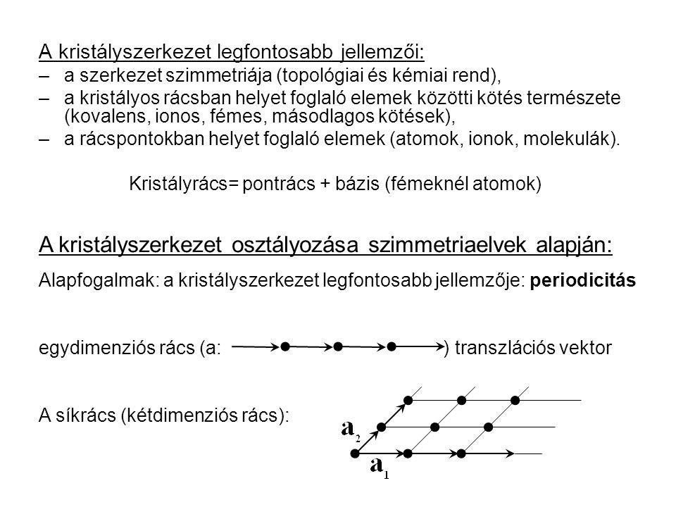 Kristályrács= pontrács + bázis (fémeknél atomok)