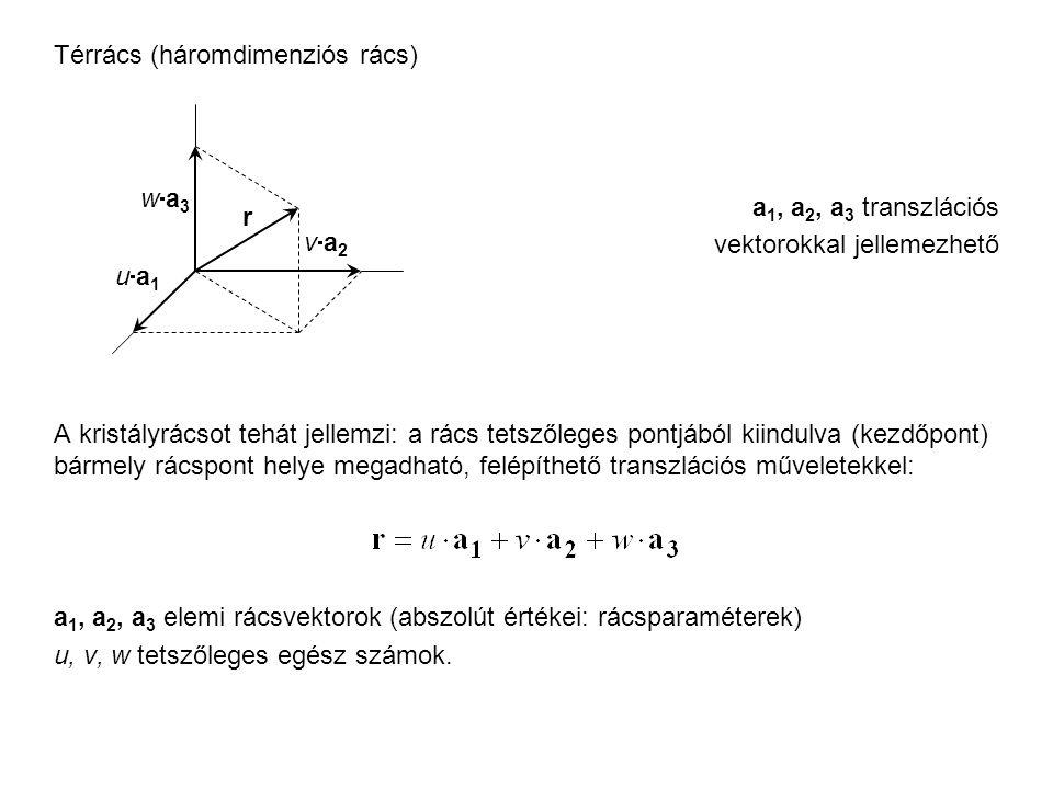 Térrács (háromdimenziós rács)