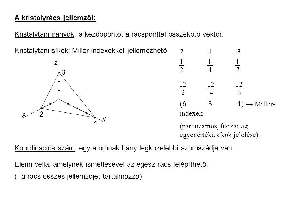 2 4 3 (6 3 4) → Miller-indexek A kristályrács jellemzői: