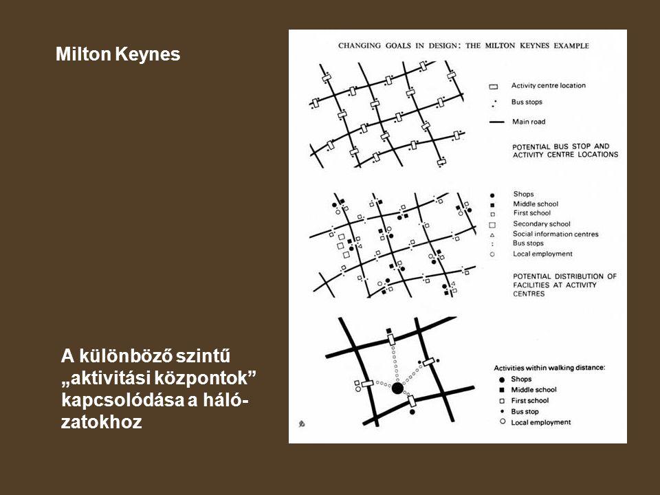 """Milton Keynes A különböző szintű """"aktivitási központok kapcsolódása a háló-zatokhoz"""