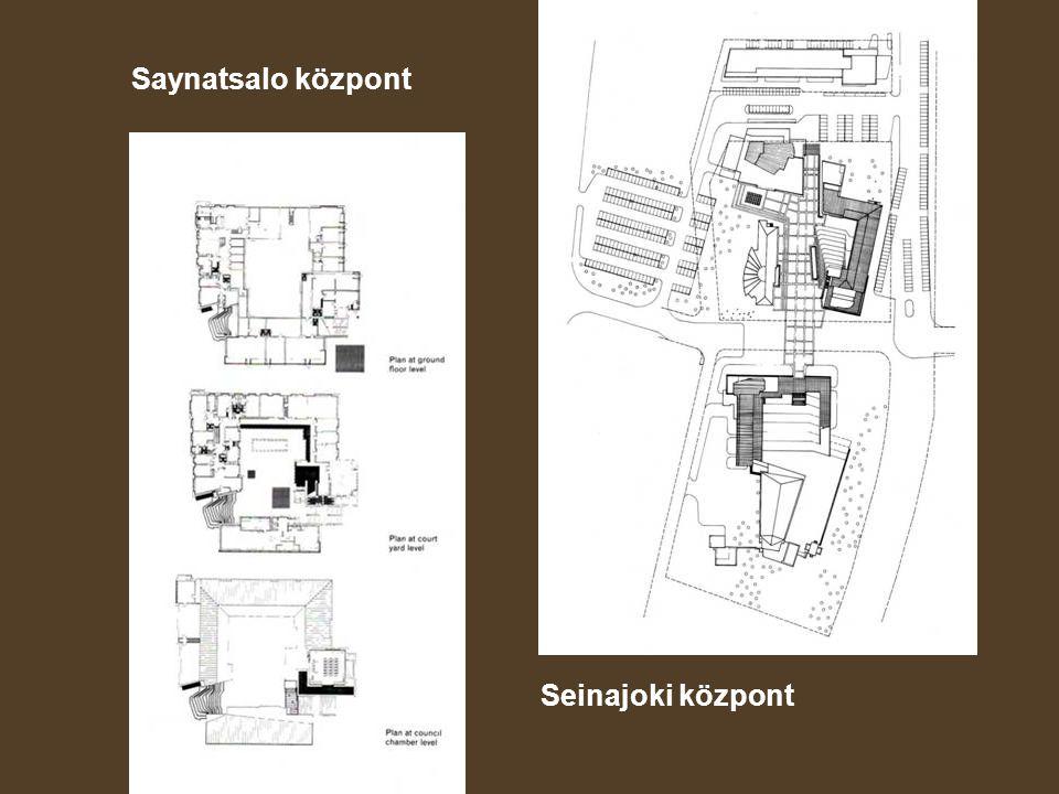 Saynatsalo központ Seinajoki központ