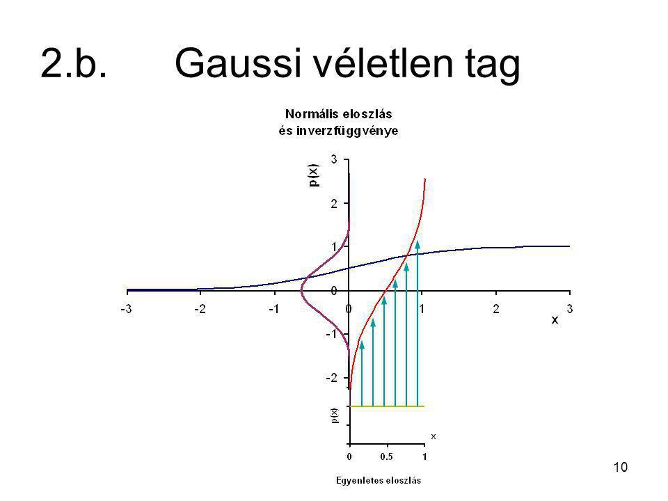 2.b. Gaussi véletlen tag
