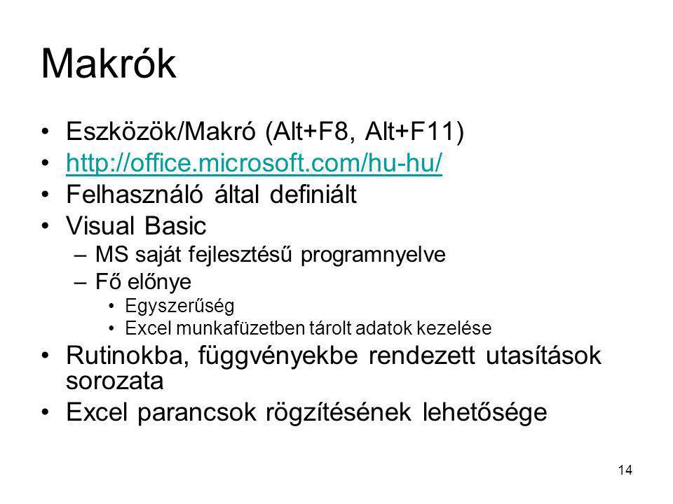 Makrók Eszközök/Makró (Alt+F8, Alt+F11)