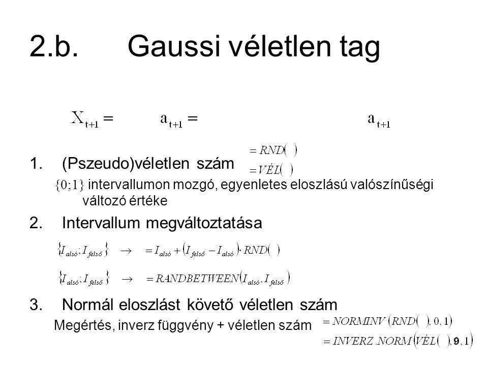 2.b. Gaussi véletlen tag (Pszeudo)véletlen szám