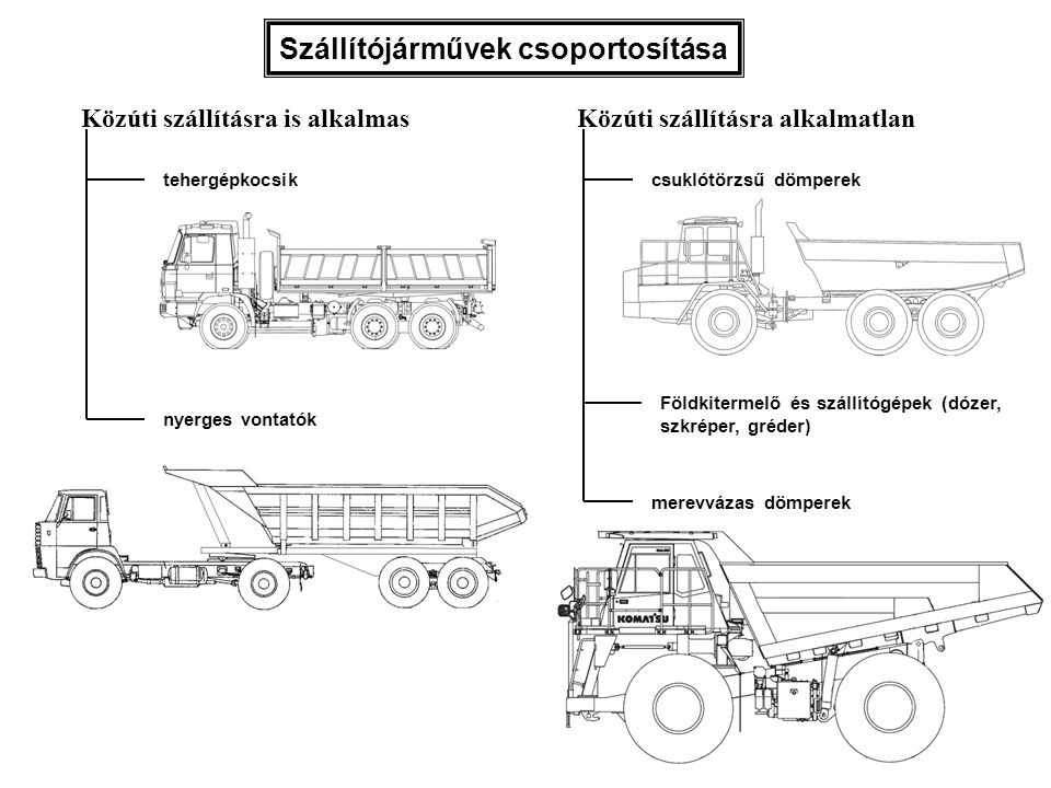 Szállítójárművek csoportosítása