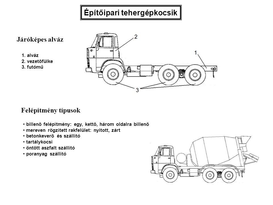 Építőipari tehergépkocsik