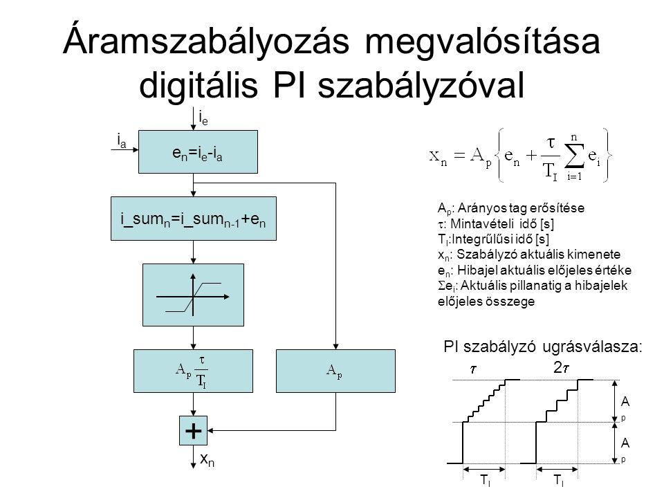 Áramszabályozás megvalósítása digitális PI szabályzóval