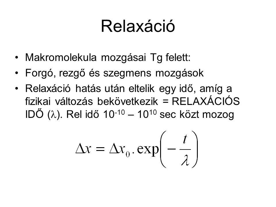 Relaxáció Makromolekula mozgásai Tg felett: