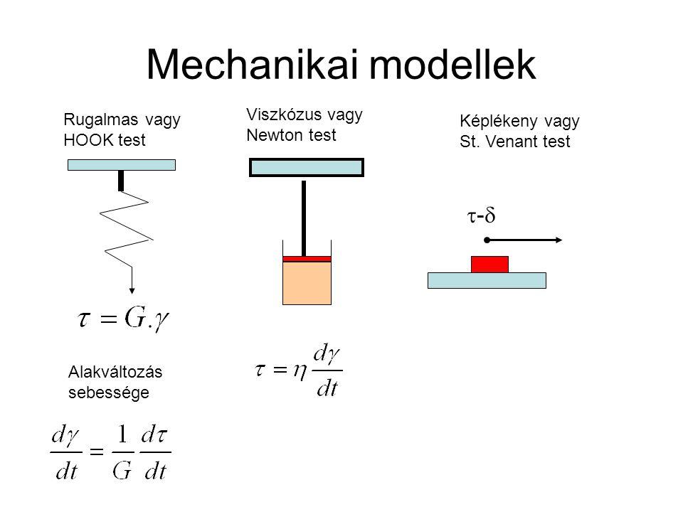 Mechanikai modellek - Viszkózus vagy Newton test