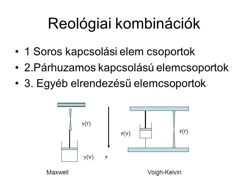 Reológiai kombinációk